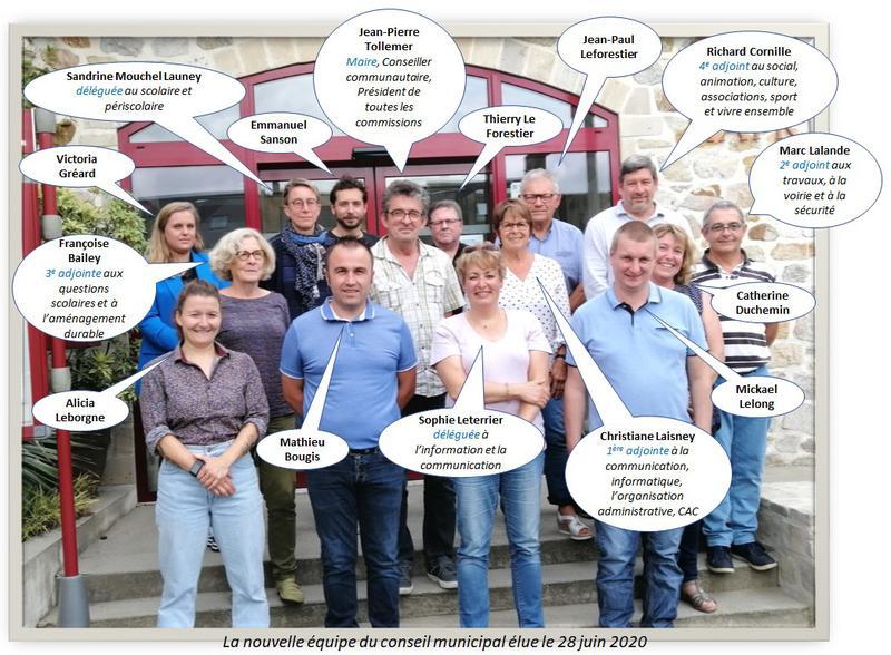 Conseil Municipal Sottevast